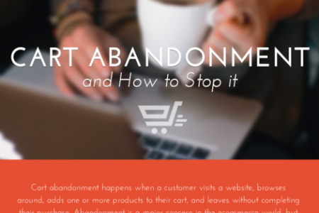 Cart Abandonment – and How to Stop it Infographic