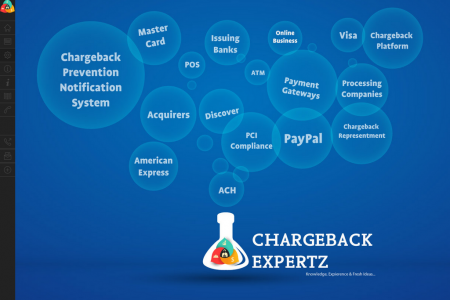 Chargeback Technology Infographic
