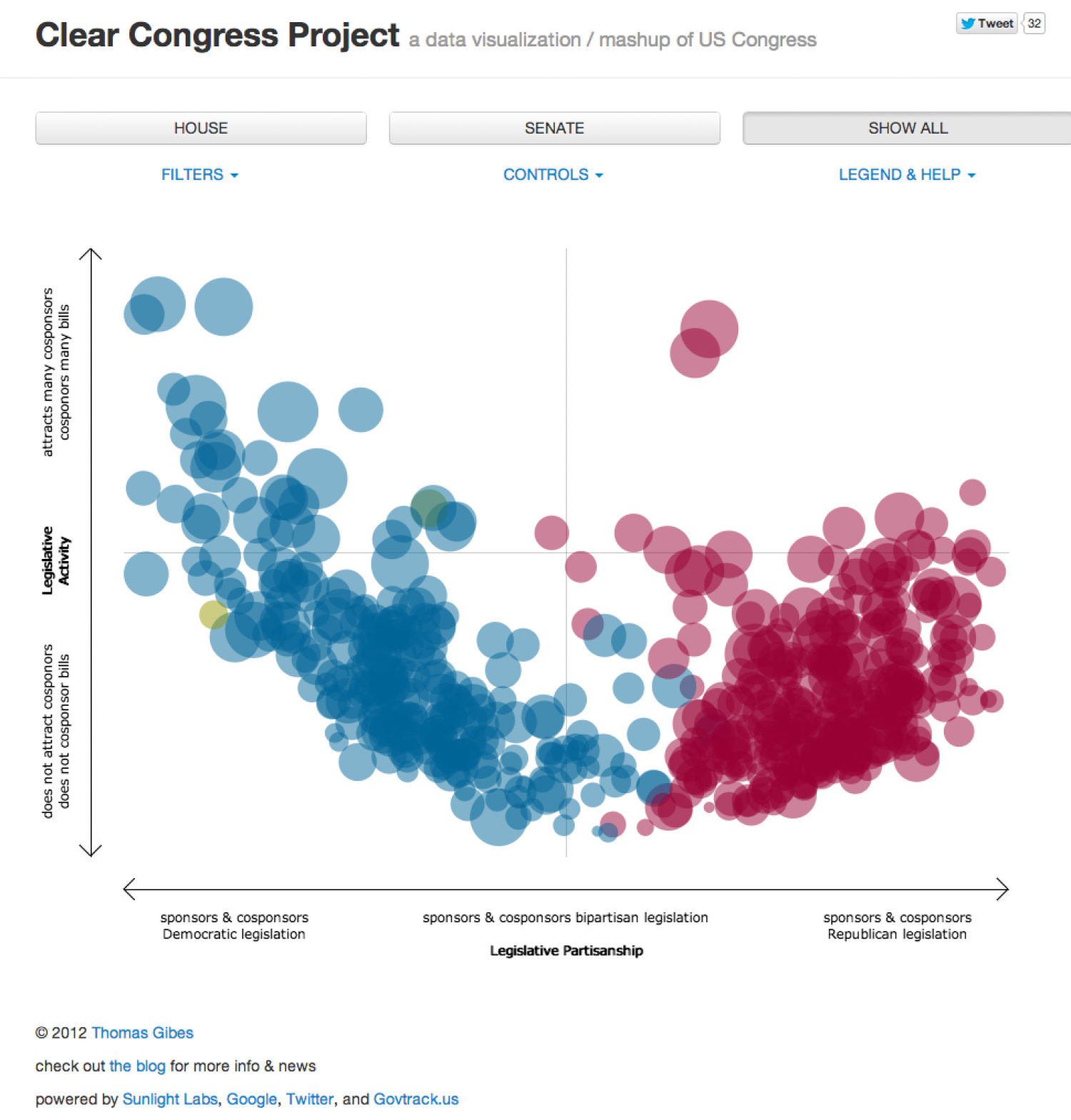 Clear Congress Project Infographic
