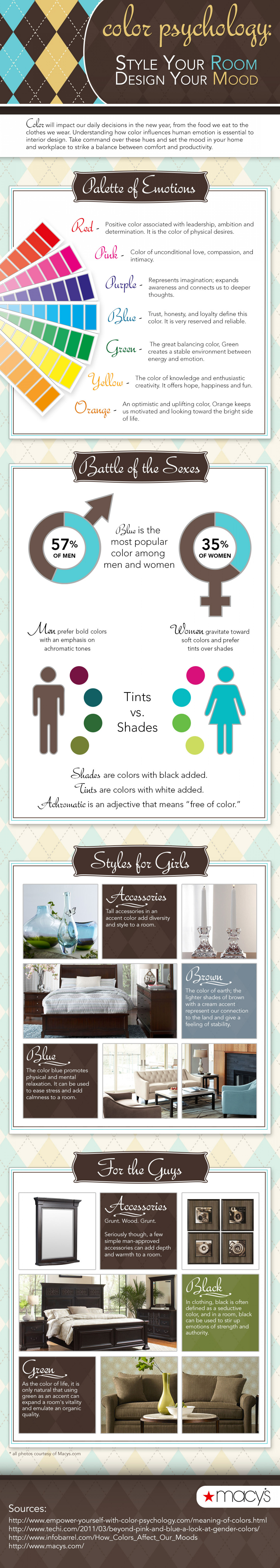 Color Psychology: Style Your Room, Design Your Mood Infographic