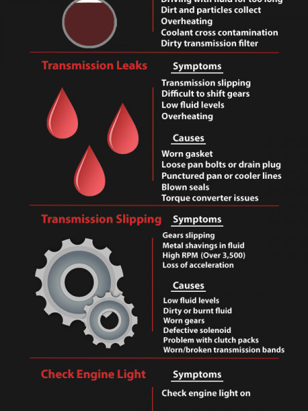Common Transmission Problems Guide Infographic