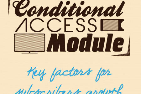 Conditional Access Module Infographic