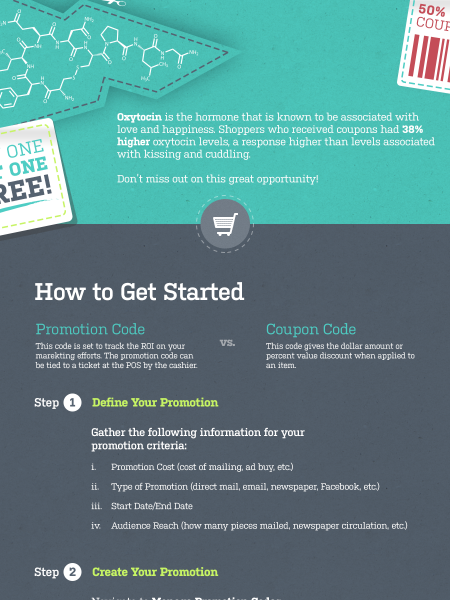 Turn Your Point of Sale into a Marketing Tool Infographic