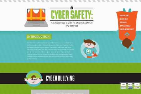 Cyber Safety: An Interactive Guide To Staying Safe On The Internet Infographic