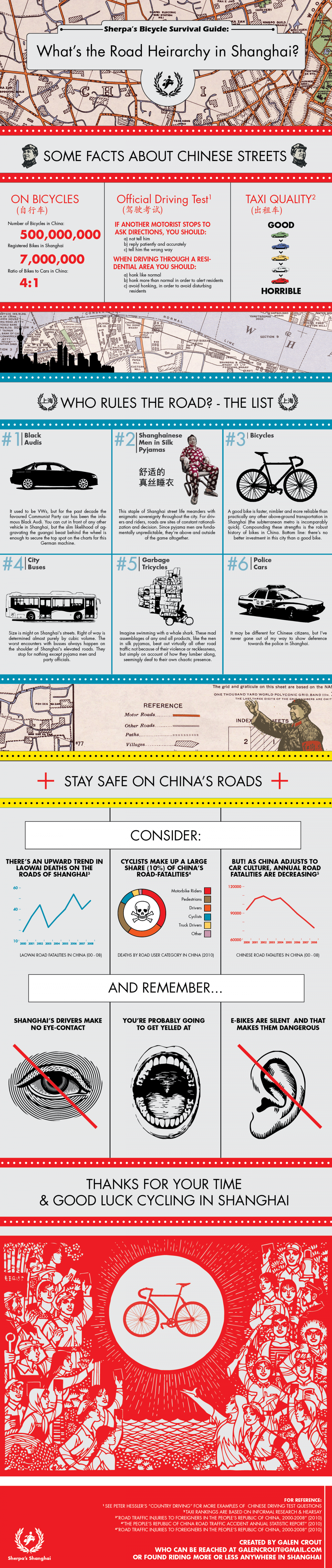 The Cyclist's Survival Guide in Shanghai Infographic