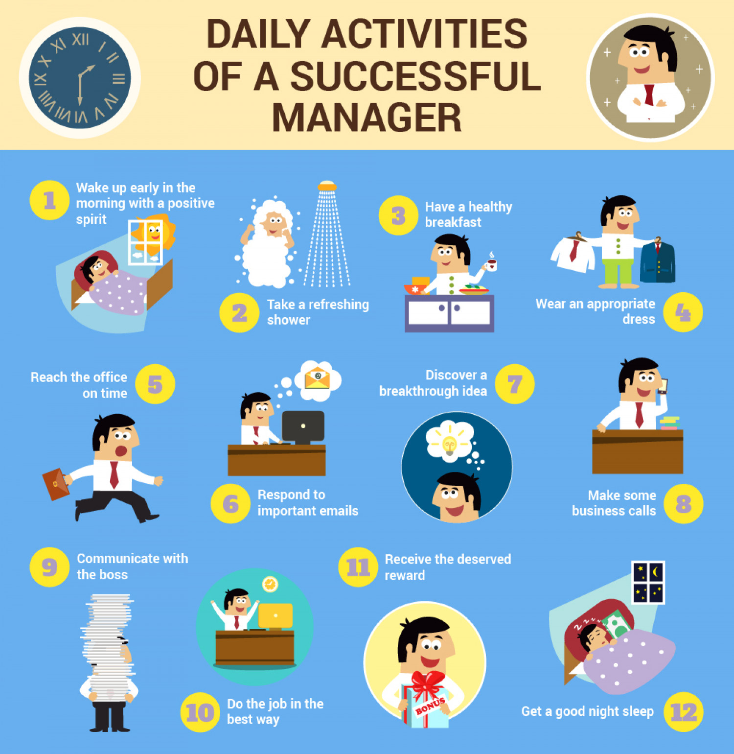 Daily Activities of a Successful Manager Infographic