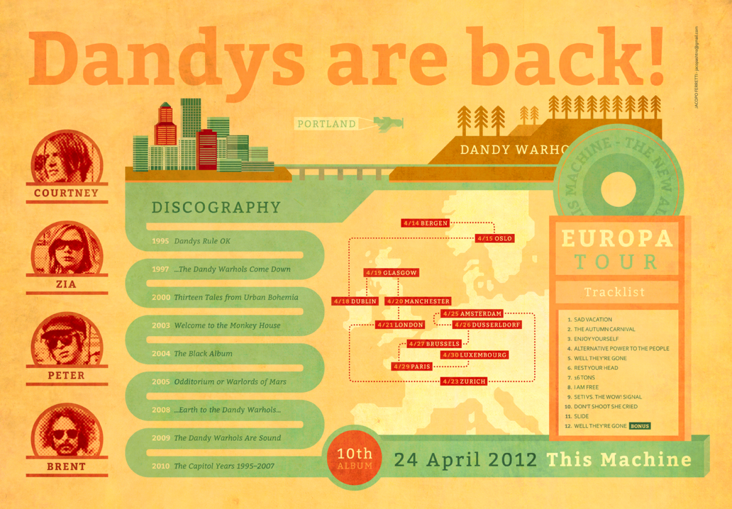 Dandys are back! Infographic