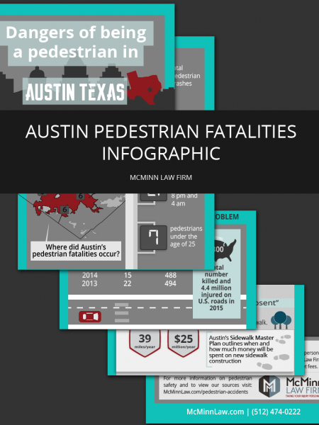 Dangers of Pedestrian Accidents in Austin, TX Infographic