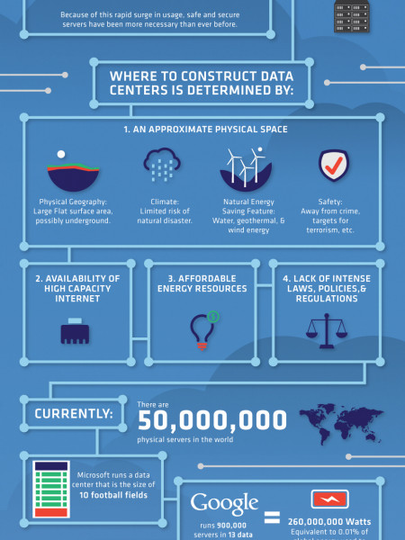 Demystifying the Cloud Infographic