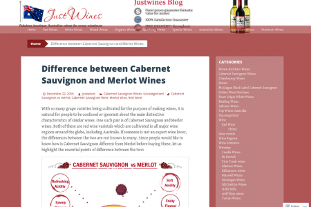 Difference between Cabernet Sauvignon and Merlot Wines Infographic