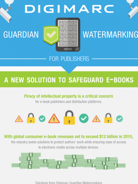 Digimarc Guardian Watermarking For Publishers Infographic