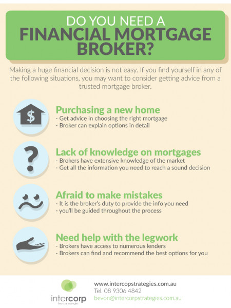 Do You Need a Financial Mortgage Broker? Infographic