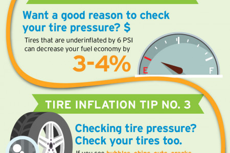 Don't go flat! Stay safe with these tire pressure and inflation tips Infographic