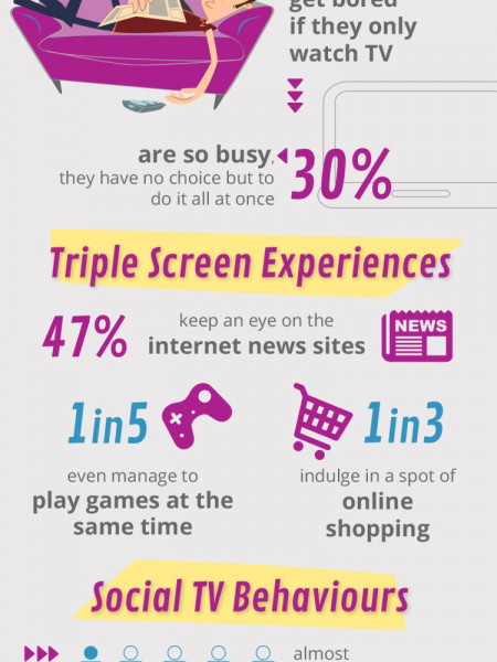 Double and Triple Screening Infographic