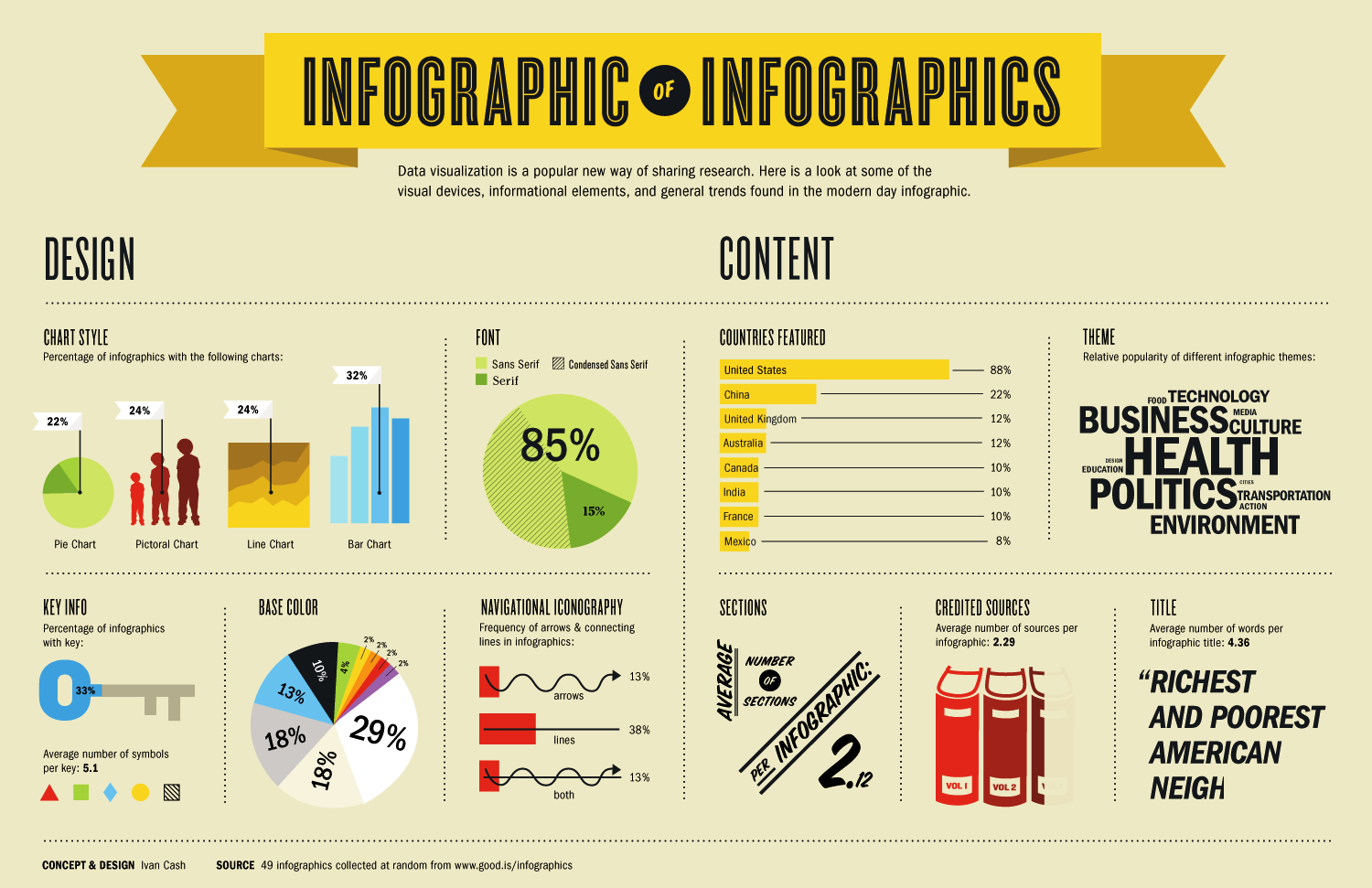 Do you Wants To Know About Image Marketing By EBriks Infotech Infographic
