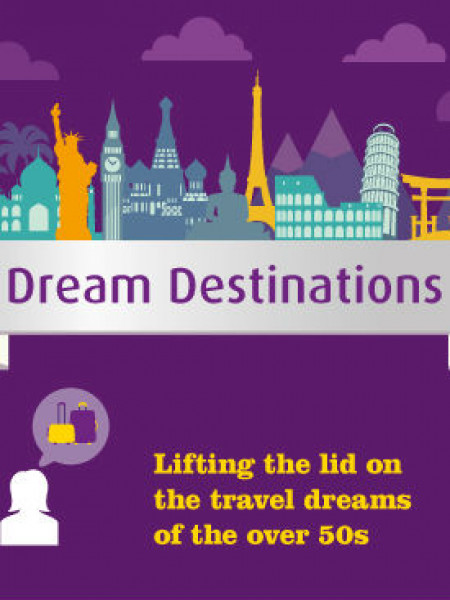 Dream destinations  Infographic