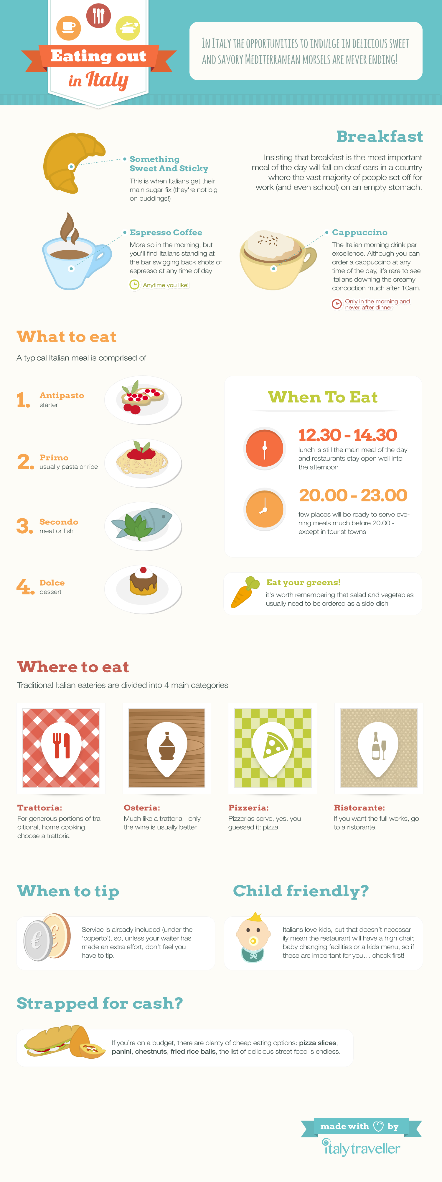 Eat like an Italian! Infographic