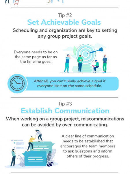 Effectively Collaborate With Your Team Infographic