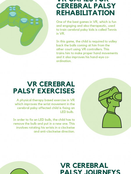Effectiveness of Virtual Reality Games on Cerebral Palsy Rehabilitation Infographic