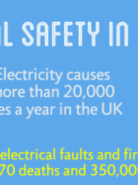 Electrical Safety in the Home Infographic