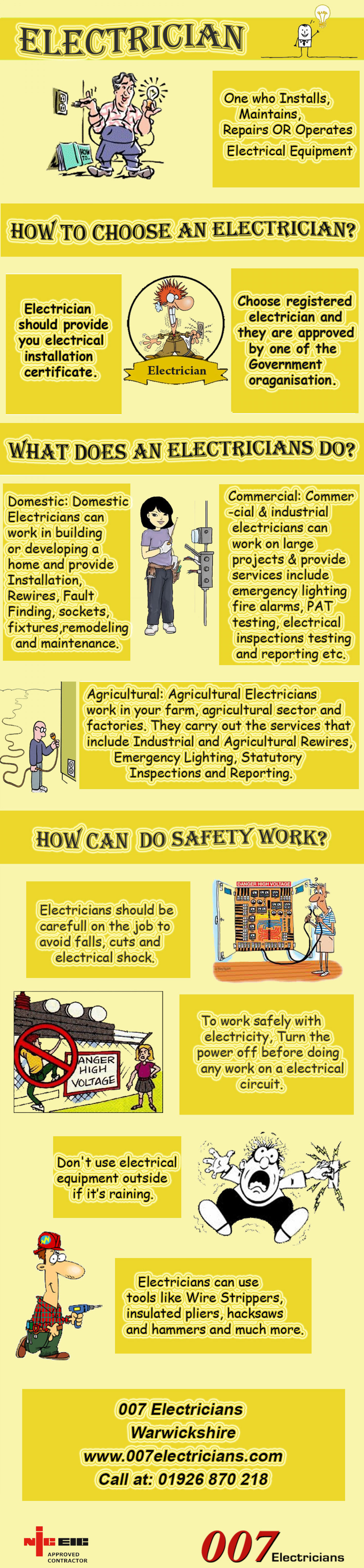 Electrician Coventry Infographic