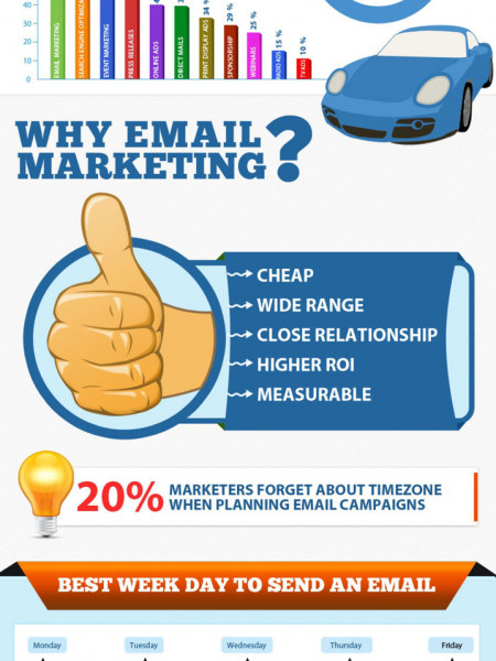 Email Marketing: 2013 and Beyond Infographic