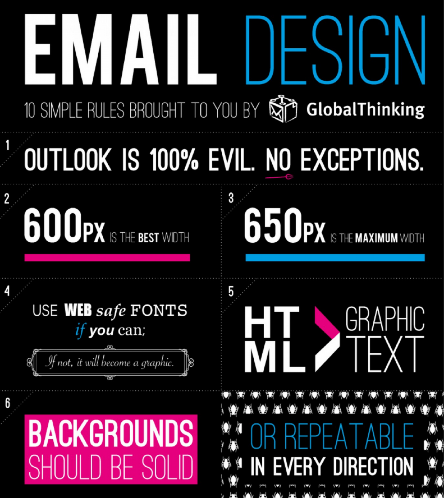 Email Rules Infographic
