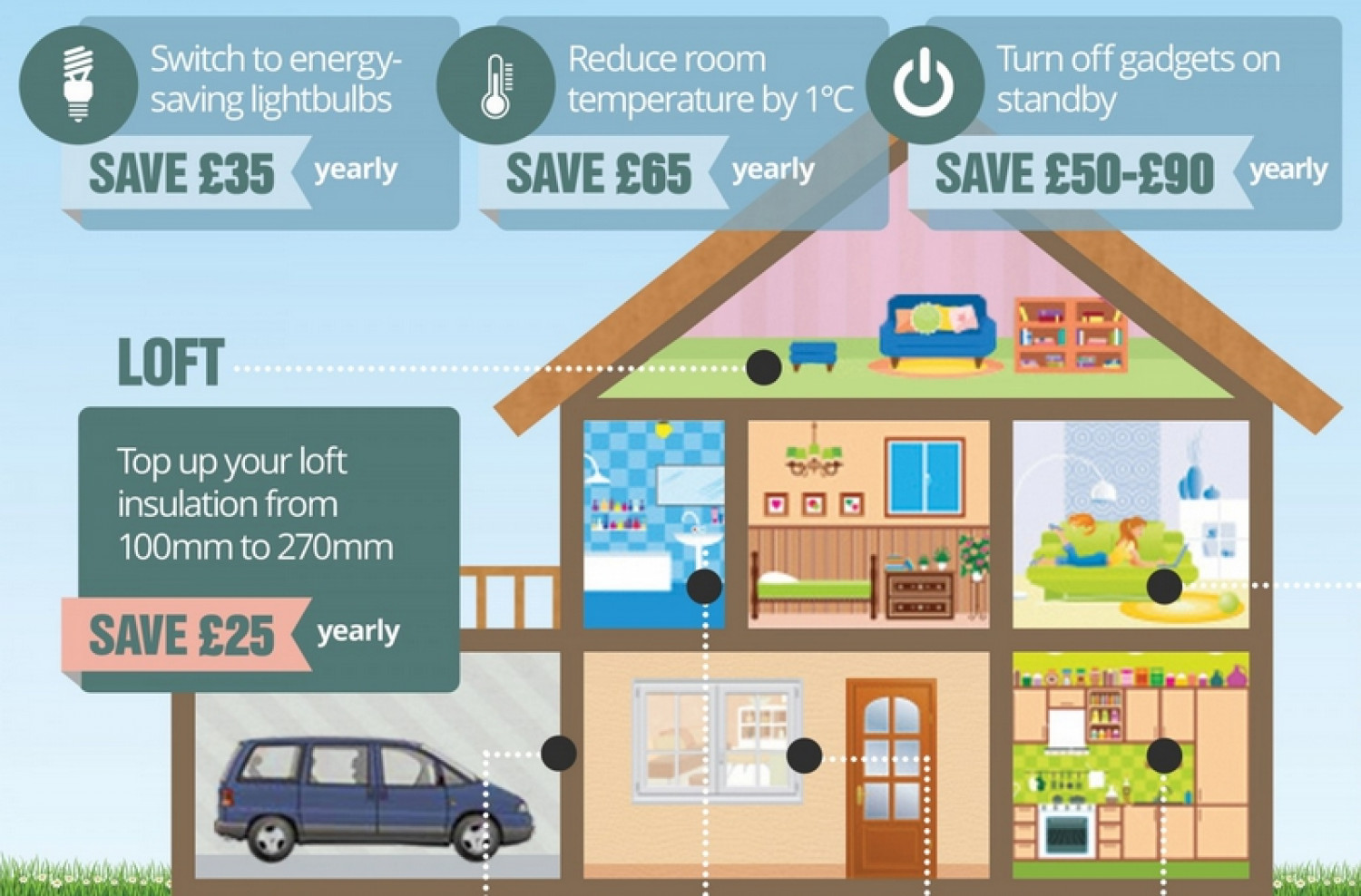 Energy Saving Tips at Home  Infographic