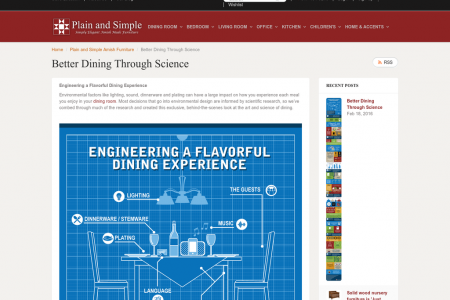 Engineering a Flavorful Dining Experience Infographic