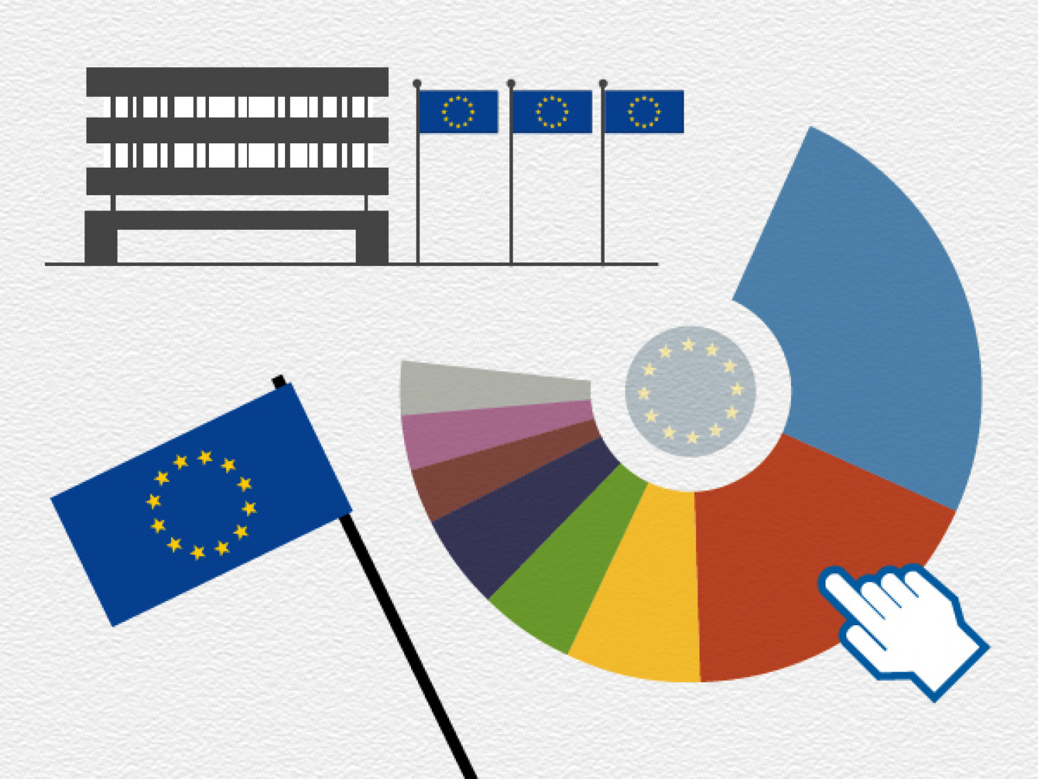 European Elections 2014 Infographic