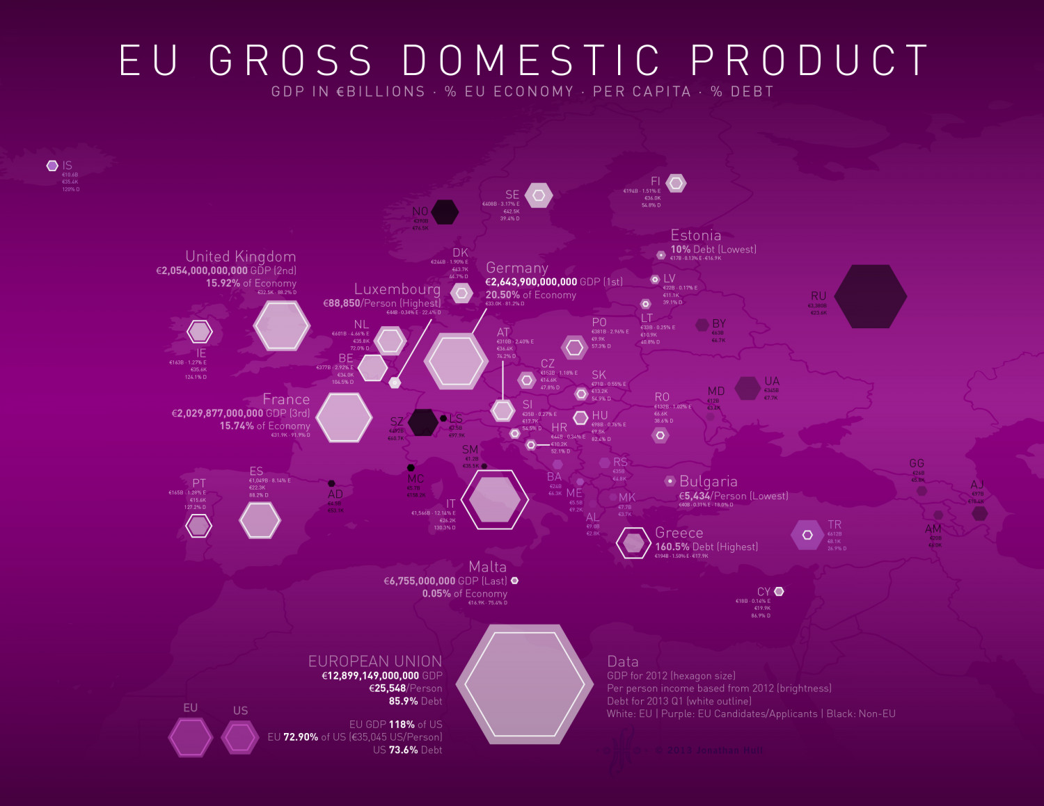 European Union Gross Domestic Product Infographic