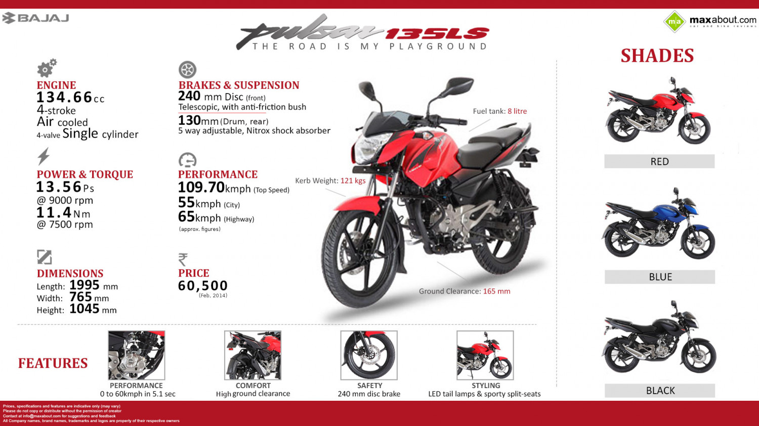 Fast Facts: Bajaj Pulsar 135LS Infographic