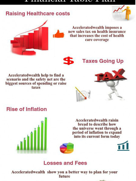 Finance Wealth acceleration services Infographic
