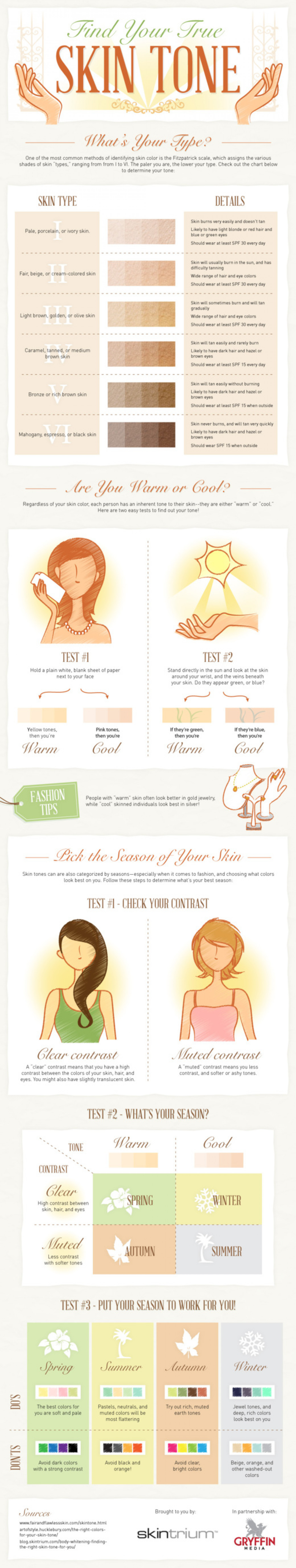 Find Your True Skin Tone Infographic
