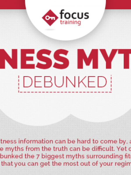 Fitness Myths Debunked Infographic