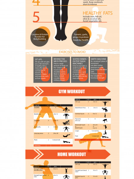 Fitness & Nutrition From Monster Supplements Infographic