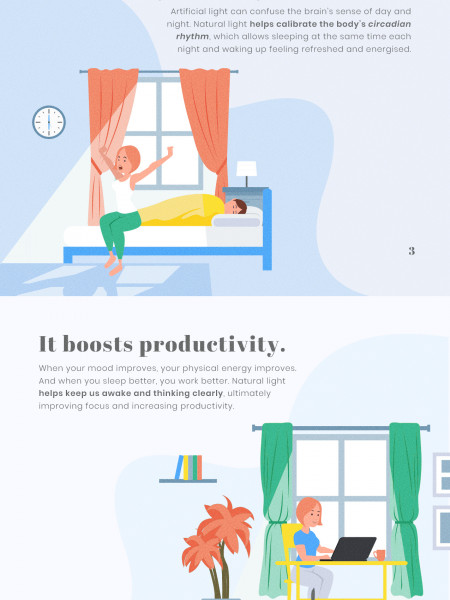 Five  Benefits of Natural Daylight Infographic