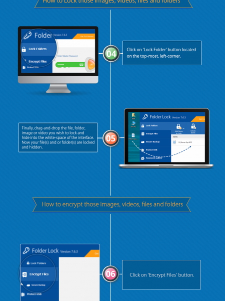 Importance of data encryption and how you can get started easily. Infographic