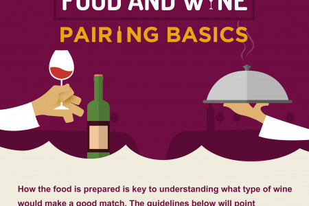 Food and wine pairing Infographic