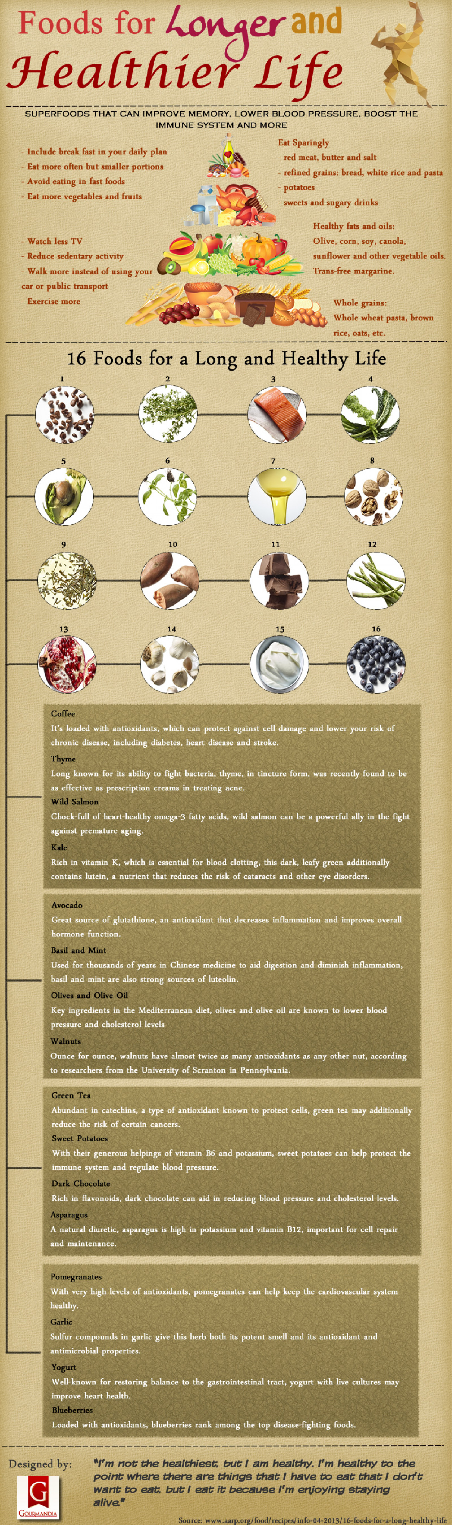 Foods for Longer and Healthier Life Infographic