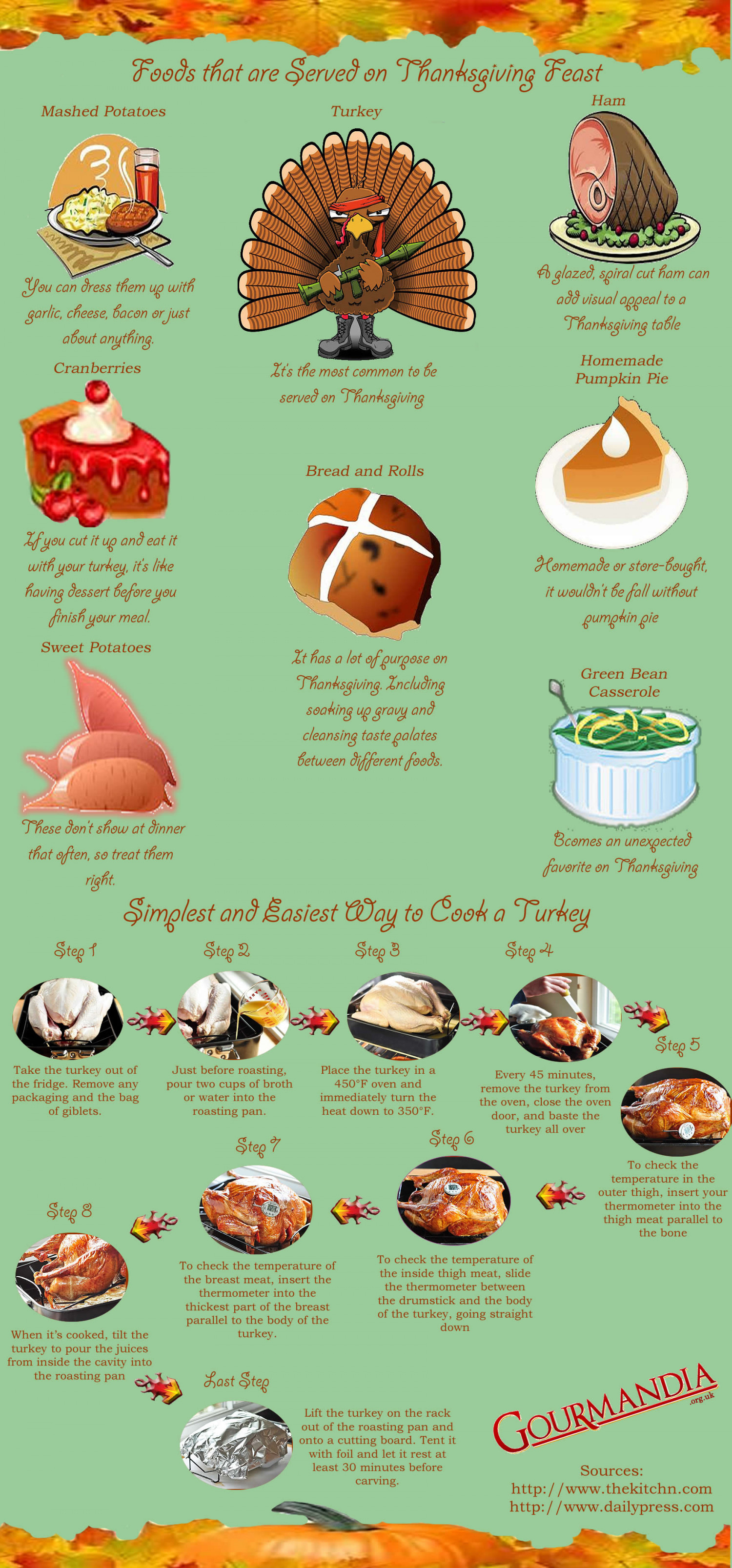 Foods that are Served on Thanksgiving Feast Infographic