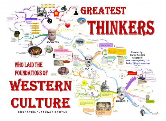 Founders of Western Culture