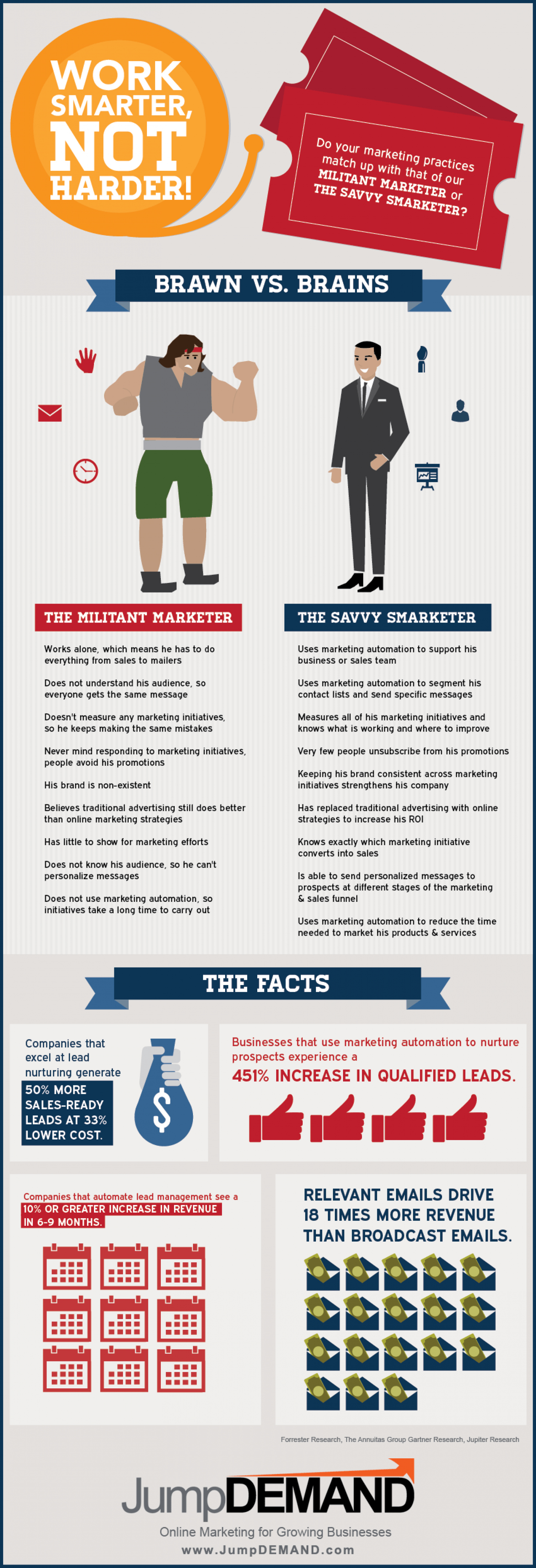 Generating Qualified Leads: Work Smarter, Not Harder Infographic