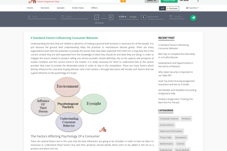 Get 20% Off in Consumer Behavior Research Topics List Infographic