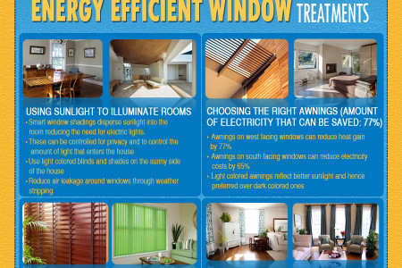 Get Insulated Window Shades & Save Energy Infographic