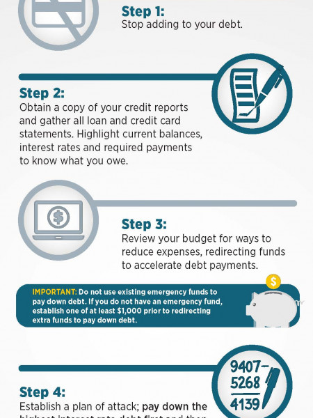 Getting out of Debt Infographic