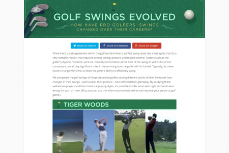 Golf Swings Evolved  Infographic