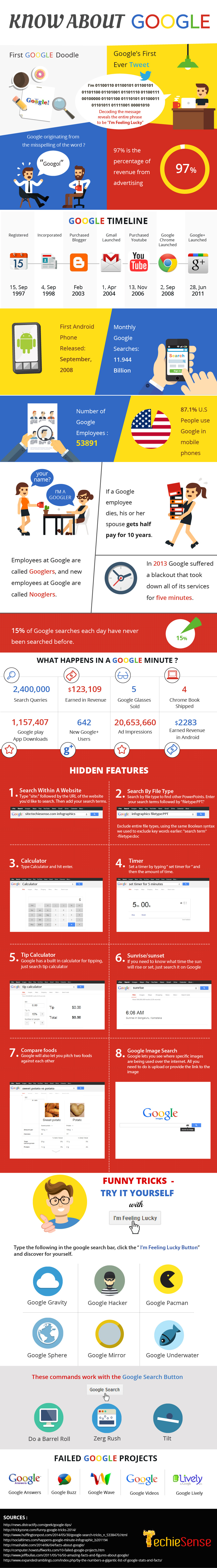 Know About Google - #infographic
