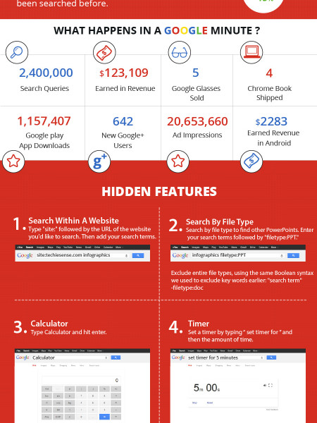 Google Interesting Facts, Tips, Tricks & Stats  Infographic