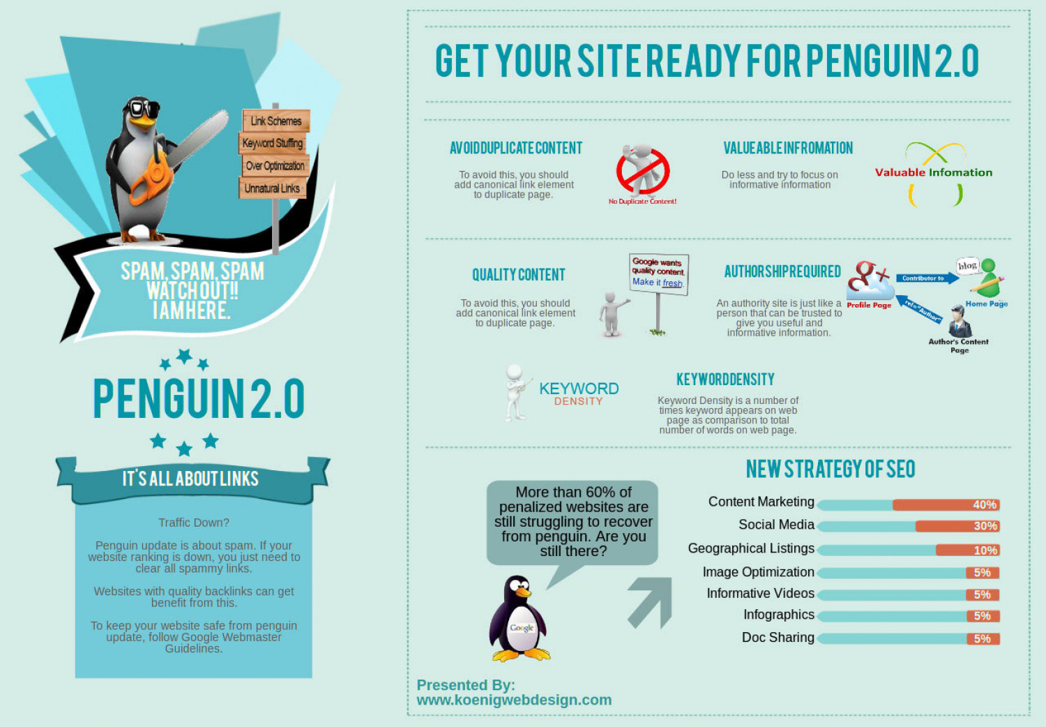 Google Penguin 2.0 Update - How can we get safe from this? Infographic